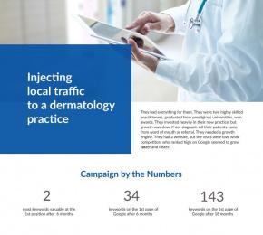 Local SEO for Dermatologist