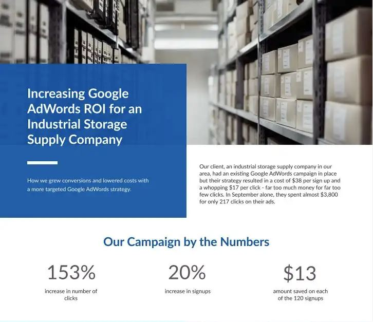 Increasing Google Adwords ROI for an industrial supply company